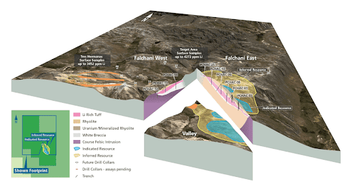 plateau energy falchani lithium project overview