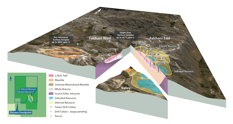 plateau energy falchani