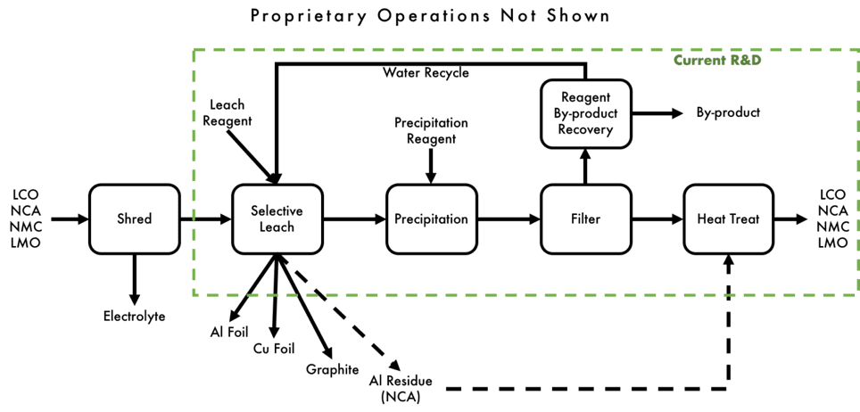 american manganese chart