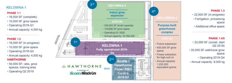 The Flowr Group Kelowna BC Map