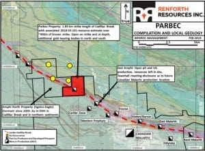 Renforth Resources Parbec Project