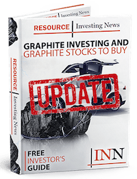 Graphite Investing Outlook 2019 and Graphite Stocks Report Cover