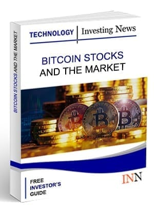 Bitcoin Stocks and the Market