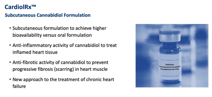 CardiolRx Cannabidiol Formulation