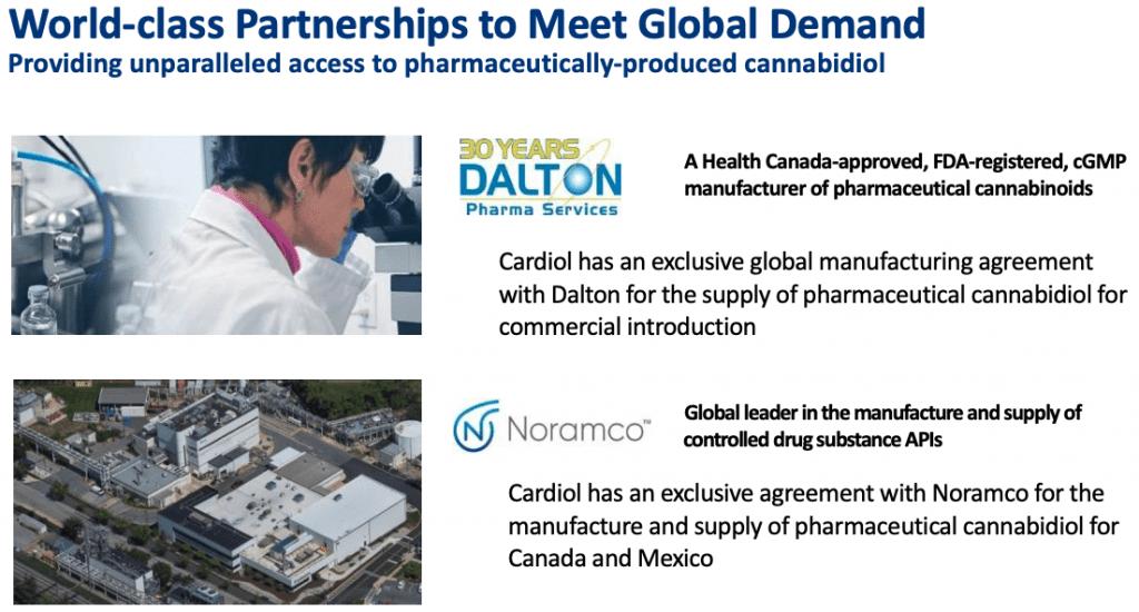 cardiol world-class partnerships to meet global demand