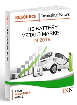 battery metals outlook report 2018