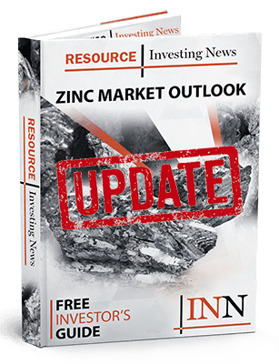 Zinc Market Outlook 2020 and Best of Zinc Stocks