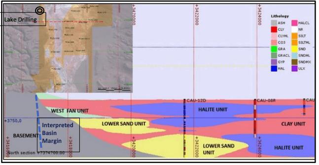 lake resources map