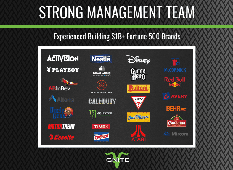 Ignite Strong Management