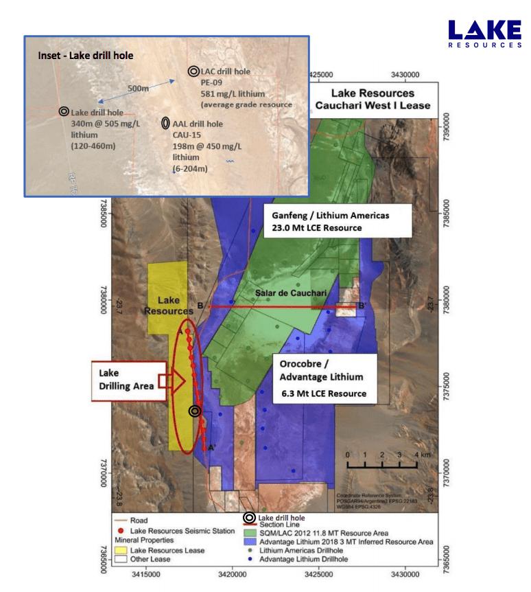 lake resources figure 4