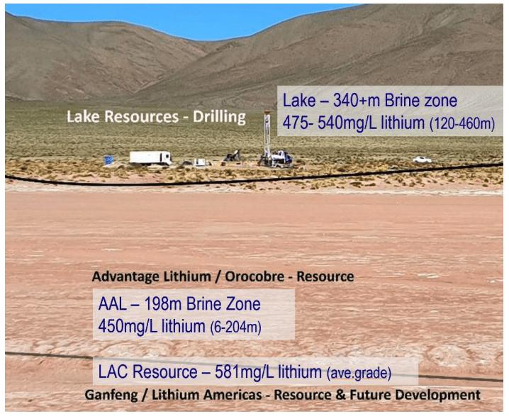lake resources figure 2