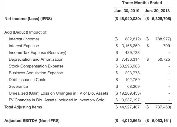 tilt holdings