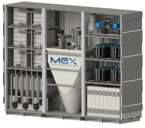 mgx renewables