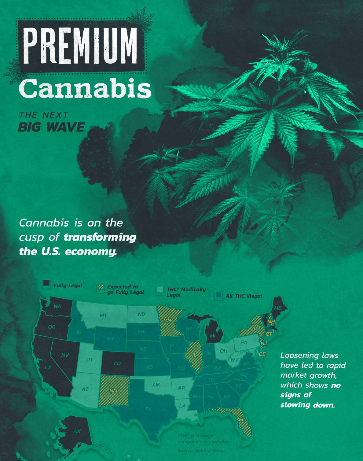 premium american cannabis