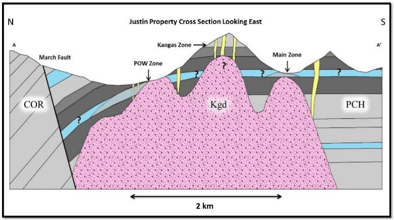 cross section of justin property