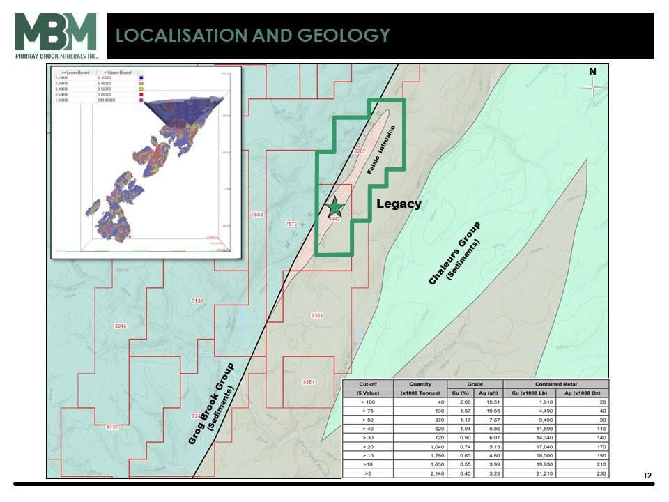 puma explorations legacy project map