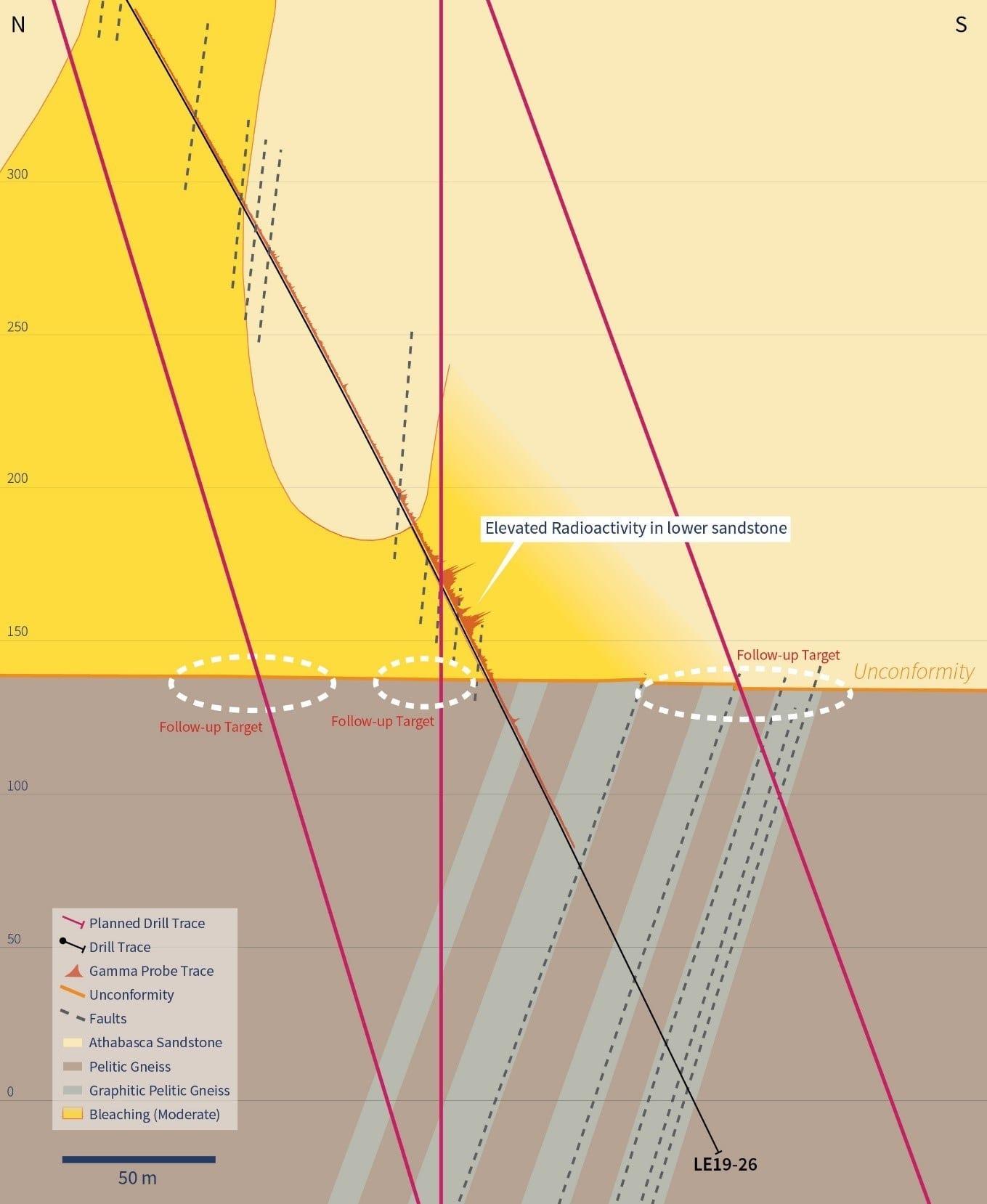 isoenergy image 5