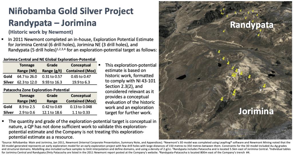 Niñobamba Gold Silver Project Randypata – Jorimina