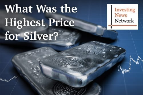 What Was The Highest Price For Silver Inn