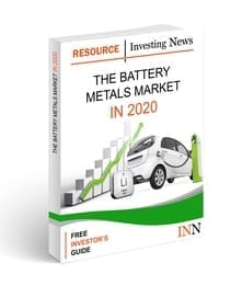 battery metals outlook report 2020