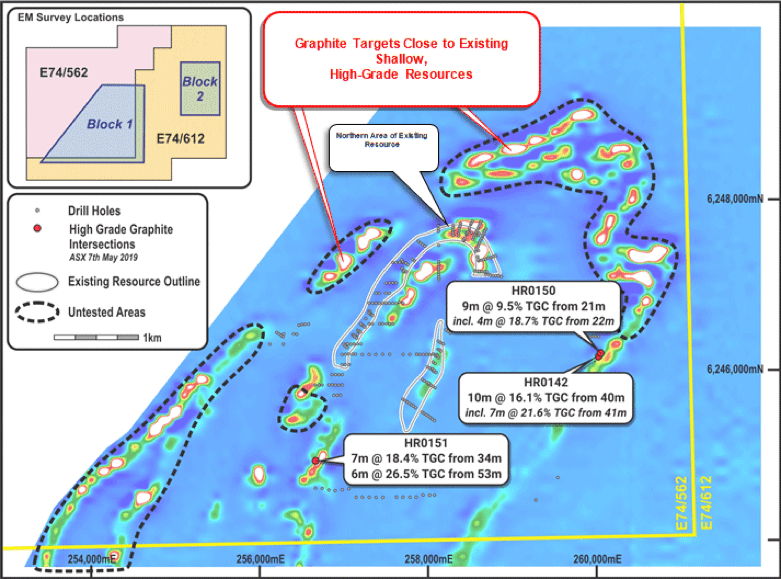 comet resources northern zone