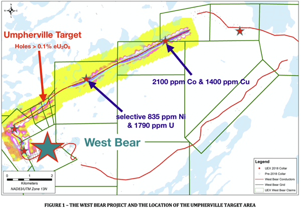 UEX Corp Map of the West Bear Property