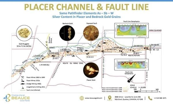 bgf map fault line placer channel