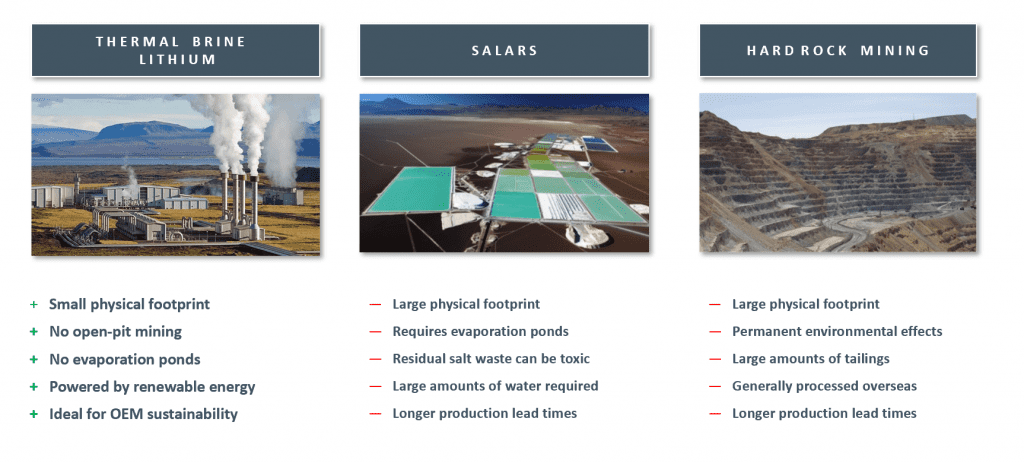 controlled thermal resources Environmental