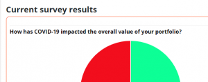 A snippet of the survey results
