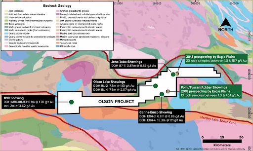 SKRR Exploration Olson Project