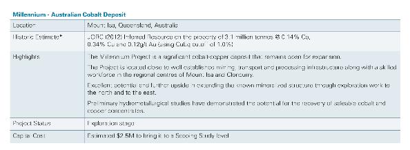 australian-milennium-table
