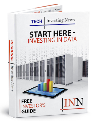 Start Here – Data Investing Facts