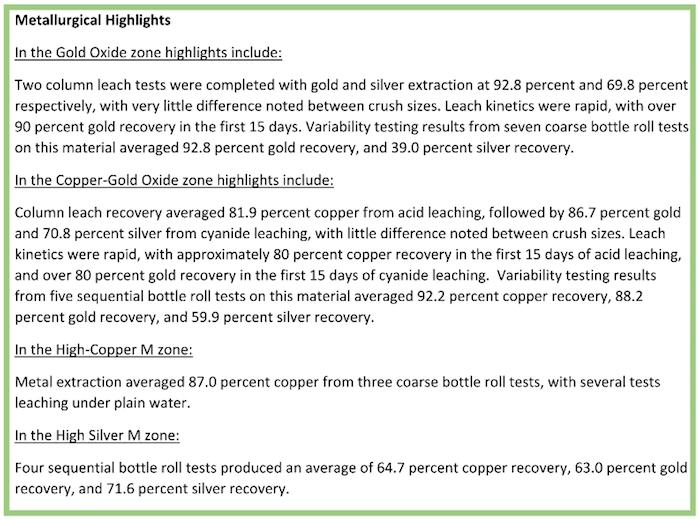 filo-metallurgical-highlights