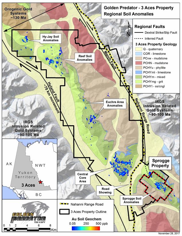 golden-predator-regional-soil-anomalies