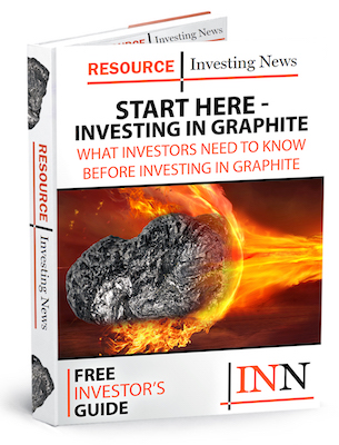 Start Here – Investing in Graphite