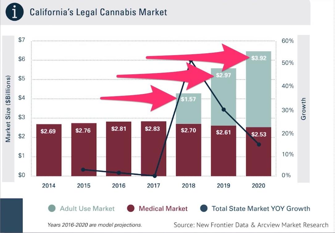 high-hampton-cannabis-market