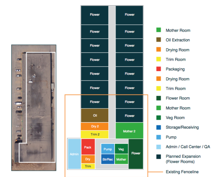 indiva-production-facility-layout