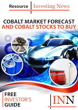 cobalt free industry report investing market