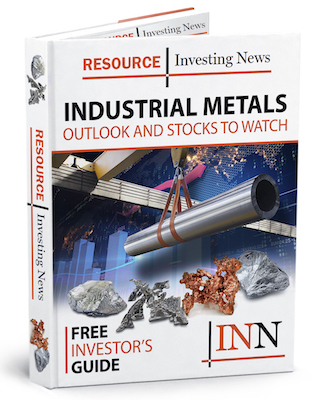industrial metals market report