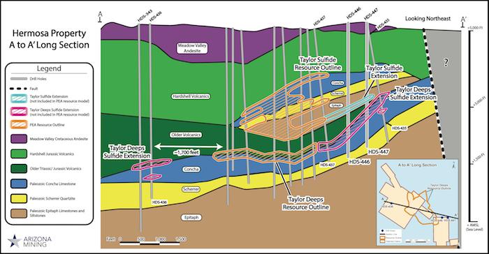 Arizona-Mining-Long-Section