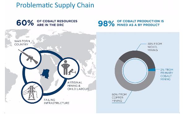 probaltic-supply-chain-gmec