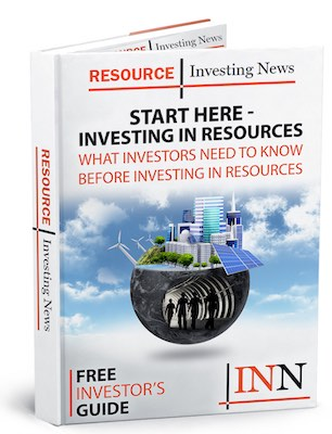 Start Here – Investing in Resources