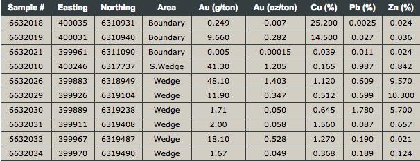 aben-resources-table