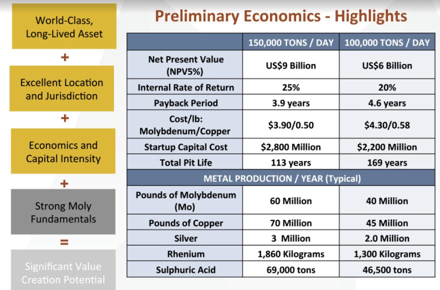 americancumo-economic-preliminary-economics
