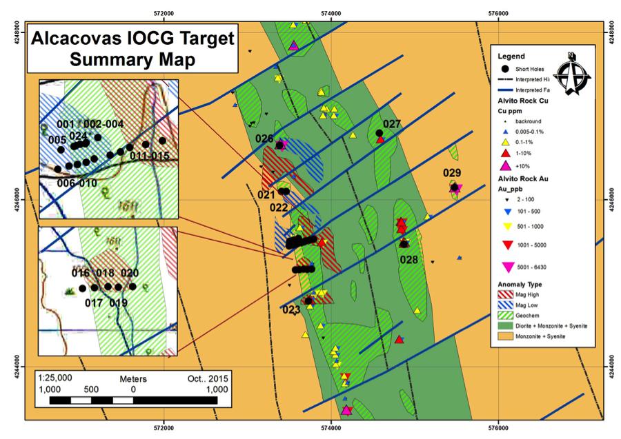 avrupa target summary map