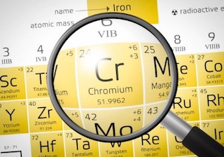 Introduction to Chromium Investing