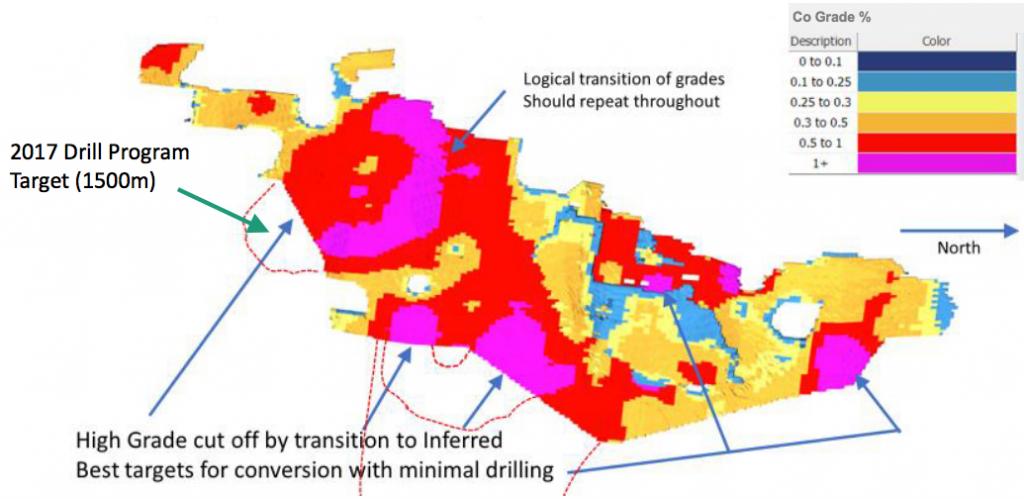 ecobalt-mineral-resource