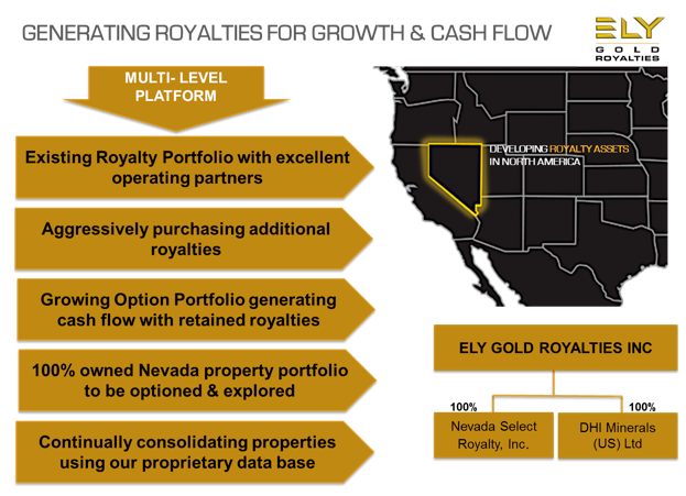 ely-gold-generating-royalties
