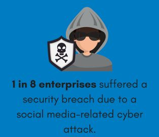 Infographic: Fast Facts About Cybersecurity in 2017