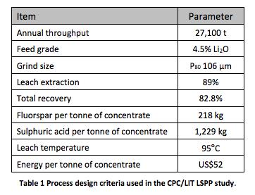 lithiumaustraliatable1